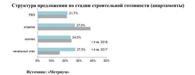 Больничный лист купить в Москве Северное Чертаново в свао